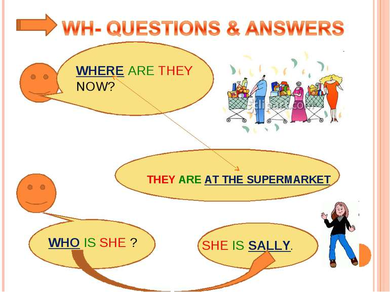 WHERE ARE THEY NOW? THEY ARE AT THE SUPERMARKET WHO IS SHE ? SHE IS SALLY.