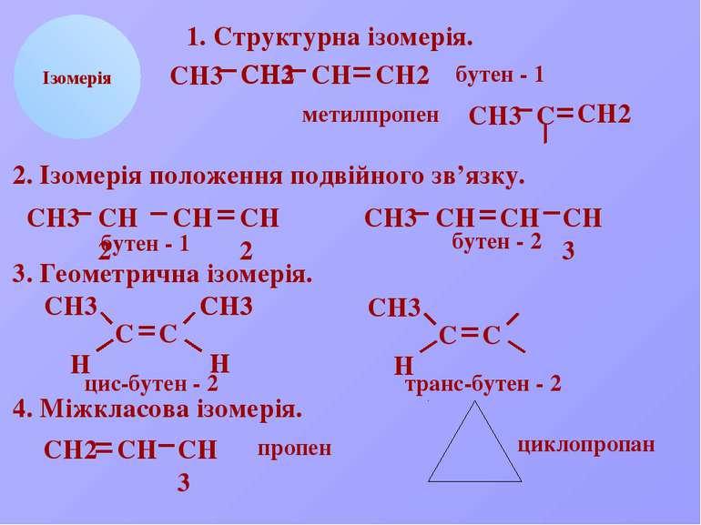 Фізичні властивості Агрегатний стан: С2Н4 – С4Н8 газоподібні речовини; С5Н10 ...