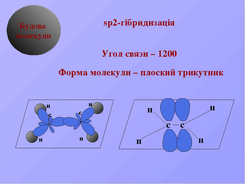 Хімічні властивості + Н2, t0, Ni + Hal2 + HHal + H2O, t0, H+ + H2O + [O] + O2...