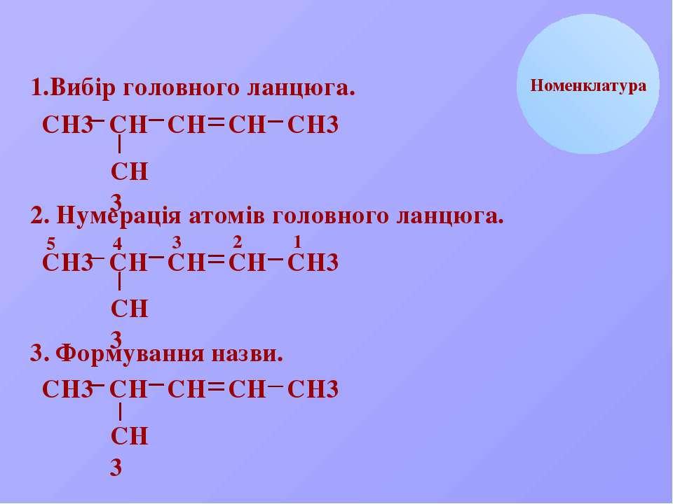 СН2 СН СН3 Н Ізомерія 1. Структурна ізомерія. СН2 СН3 С СН2 СН3 С СН2 бутен -...