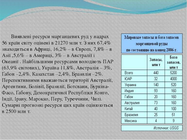 Виявлені ресурси марганцевих руд у надрах 56 країн світу оцінені в 21270 млн ...