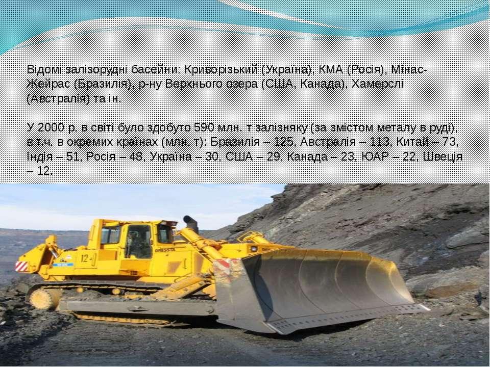 Відомі залізорудні басейни: Криворізький (Україна), КМА (Росія), Мінас-Жейрас...