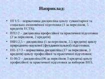 Наприклад: НГ1/5 – нормативна дисципліна циклу гуманітарної та соціально-екон...