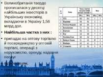 Великобританія твердо прописалася у десятці найбільших інвесторів в Українськ...