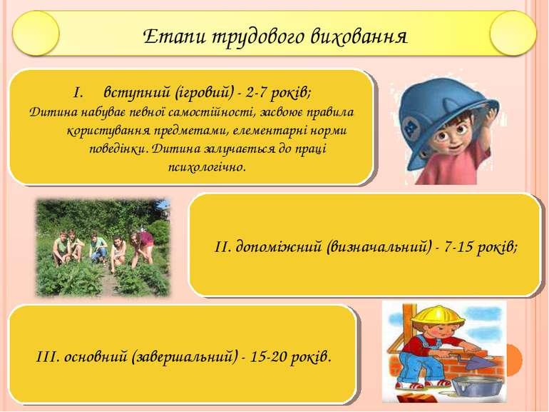 вступний (ігровий) - 2-7 років; Дитина набуває певної самостійності, засвоює ...