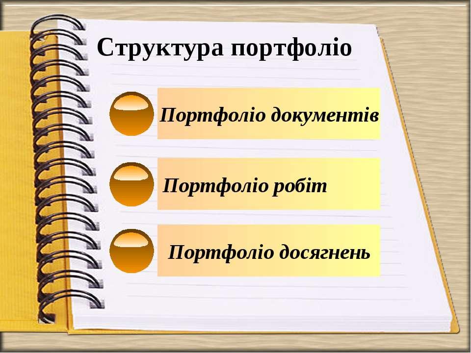 Структура портфоліо Портфоліо документів Портфоліо робіт Портфоліо досягнень