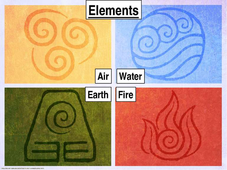 Air Earth Water Fire Elements