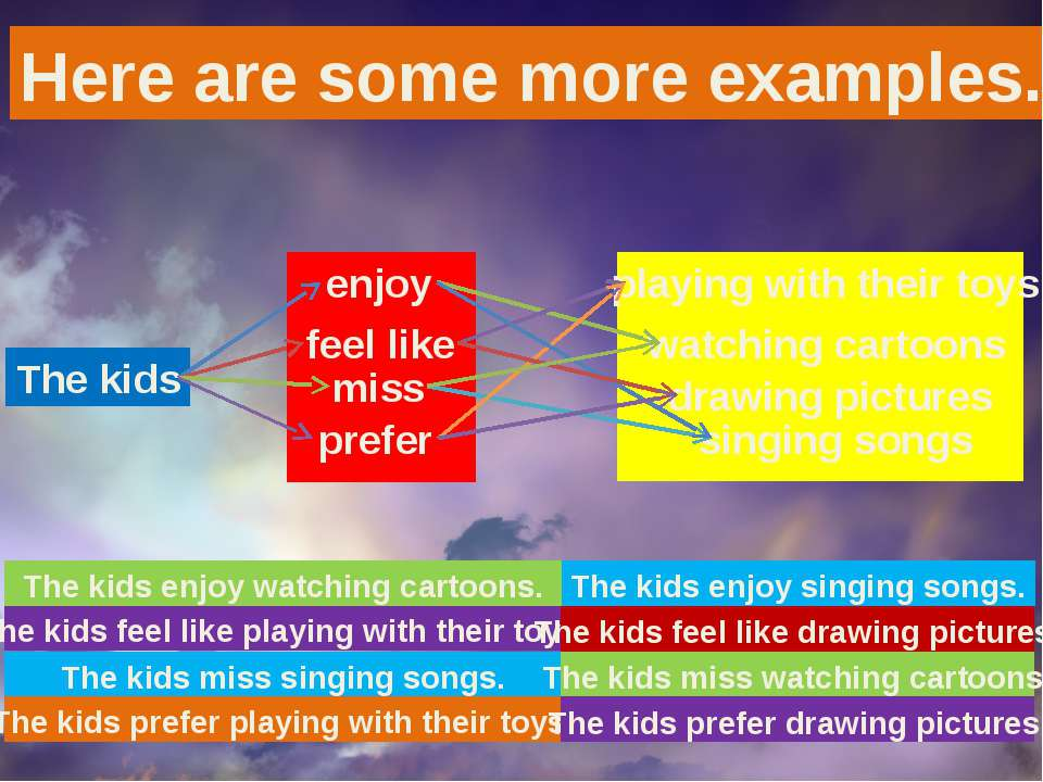 The kids Here are some more examples. enjoy feel like miss prefer playing wit...