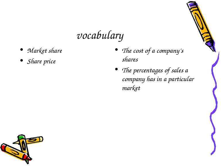 vocabulary Market share Share price The cost of a company's shares The percen...
