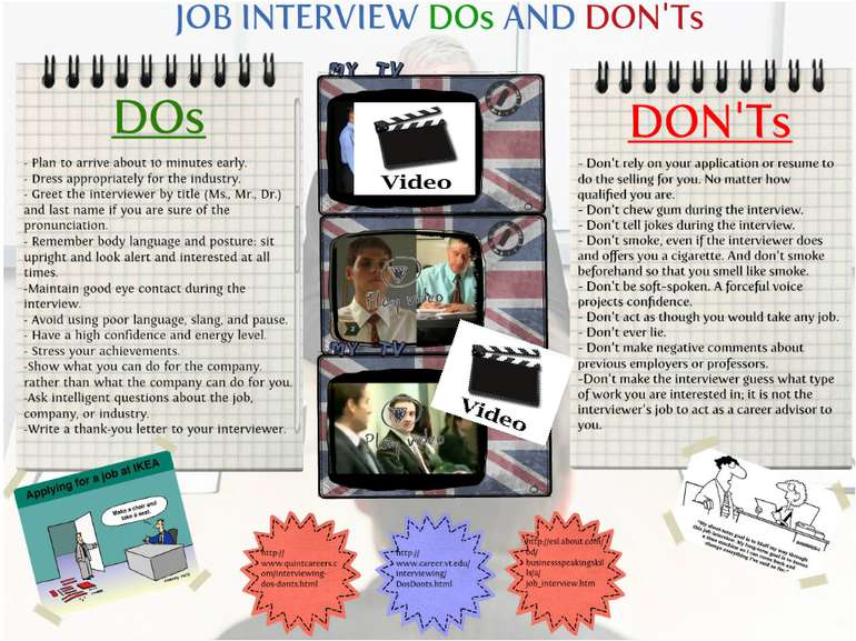 Video 1: Interview Do´s and Don´ts (family, people): ask sts to take notes of...