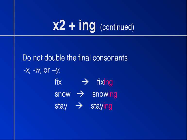 x2 + ing (continued) Do not double the final consonants -x, -w, or –y. fix fi...