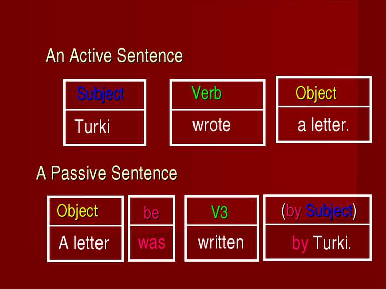 An Active Sentence Subject Object Verb A Passive Sentence (by Subject) Object...