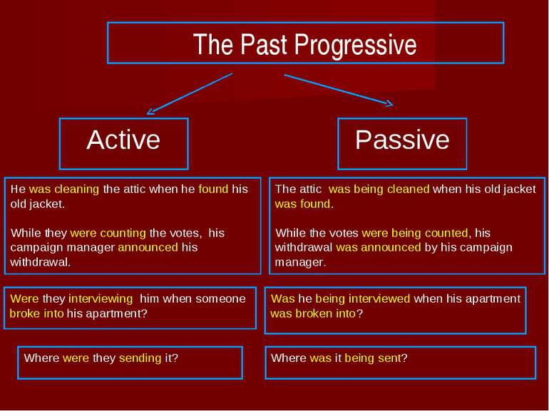 The Past Progressive Active Passive He was cleaning the attic when he found h...