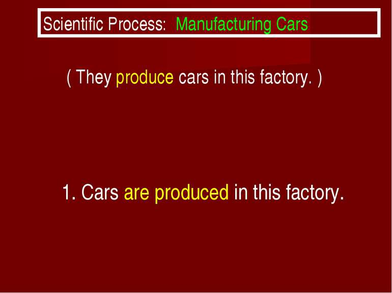 ( They produce cars in this factory. ) 1. Cars are produced in this factory. ...