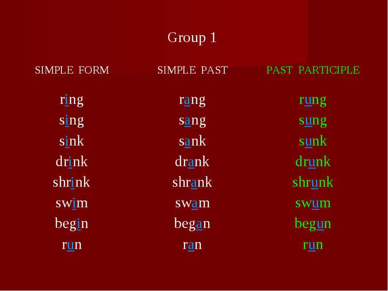 Group 1 SIMPLE FORM SIMPLE PAST PAST PARTICIPLE ring rang rung sing sang sung...