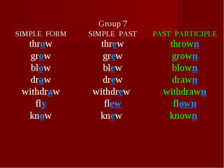 Group 7 SIMPLE FORM SIMPLE PAST PAST PARTICIPLE throw threw thrown grow grew ...