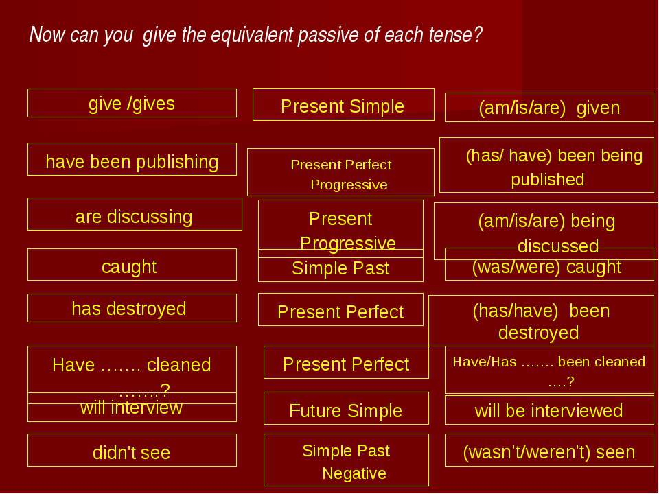 Now can you give the equivalent passive of each tense? give /gives Present Si...