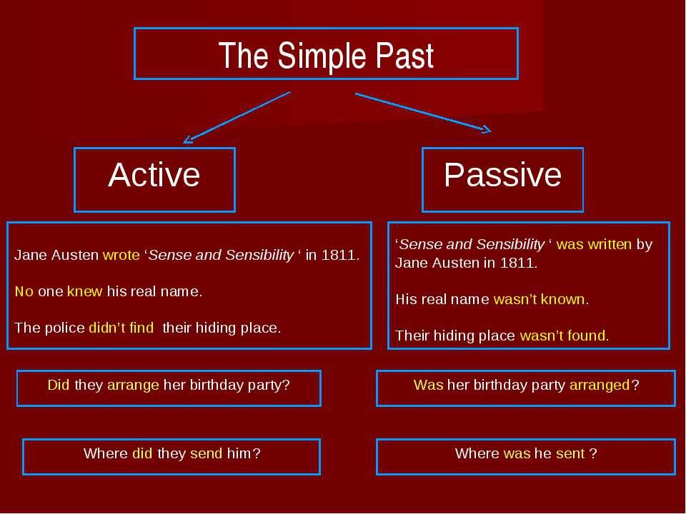 The Simple Past Active Passive Jane Austen wrote 'Sense and Sensibility ' in ...