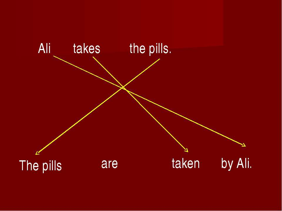 Ali takes the pills. by Ali. The pills taken are