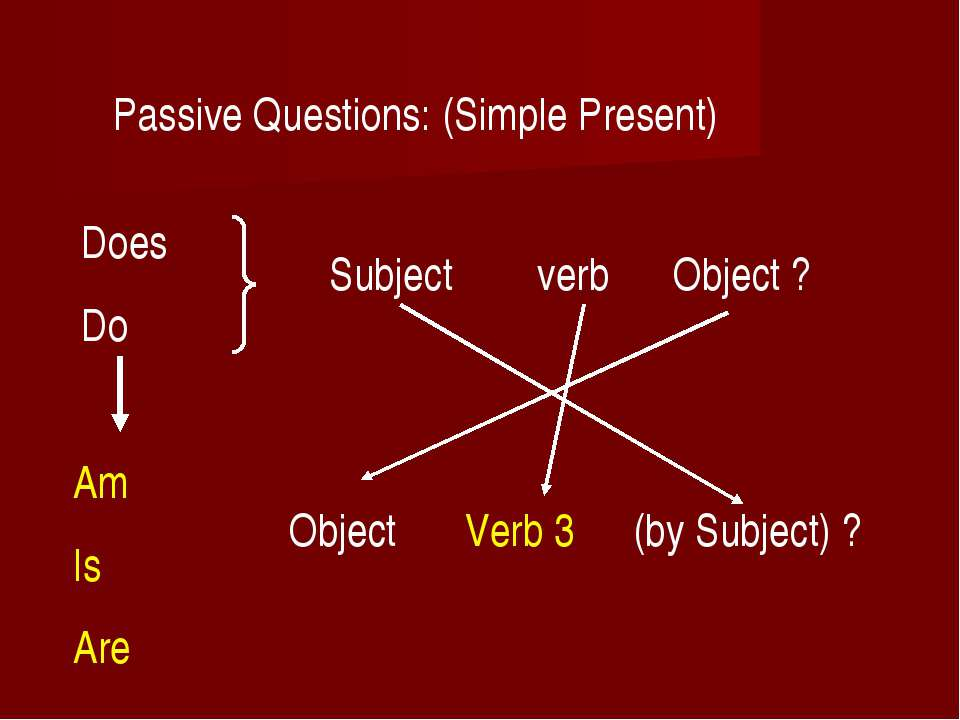 Passive Questions: (Simple Present) Does Do Subject verb Object ? Am Is Are O...