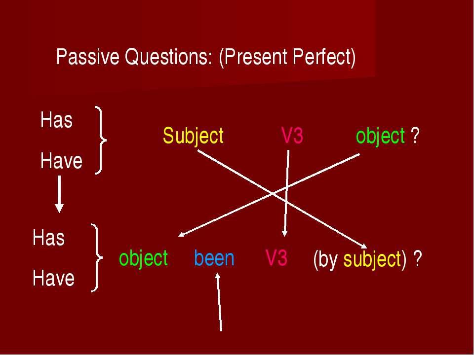 Passive Questions: (Present Perfect) Has Have Subject V3 object ? object V3 (...