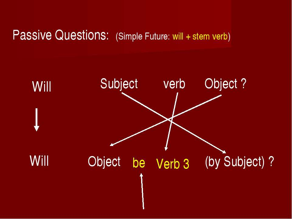 Passive Questions: (Simple Future: will + stem verb) Will Subject verb Object...
