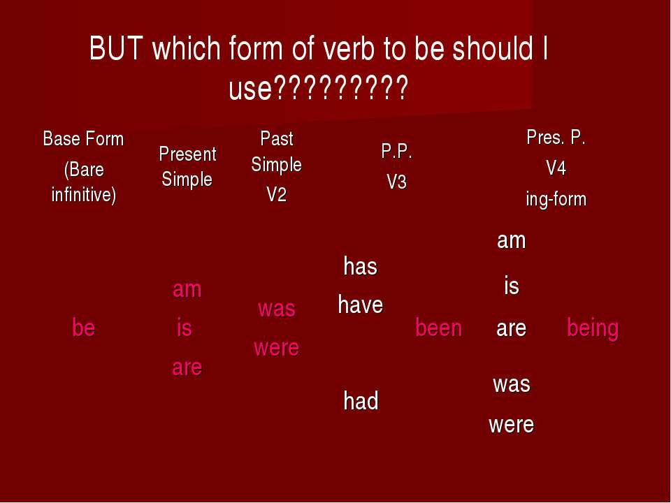 BUT which form of verb to be should I use????????? Base Form (Bare infinitive...