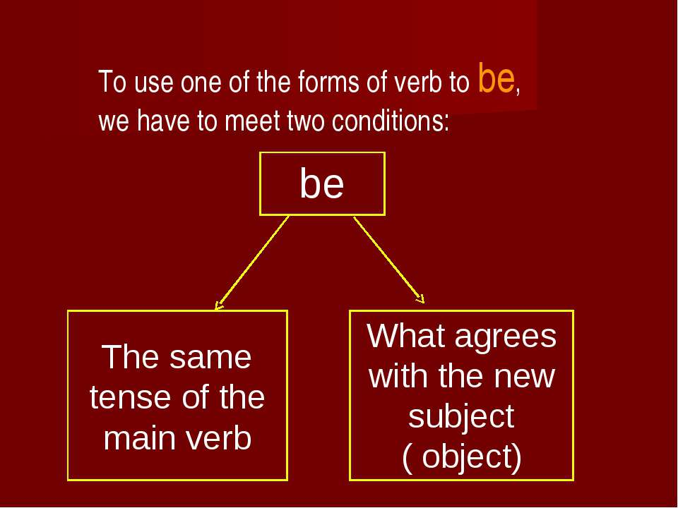 To use one of the forms of verb to be, we have to meet two conditions: be The...