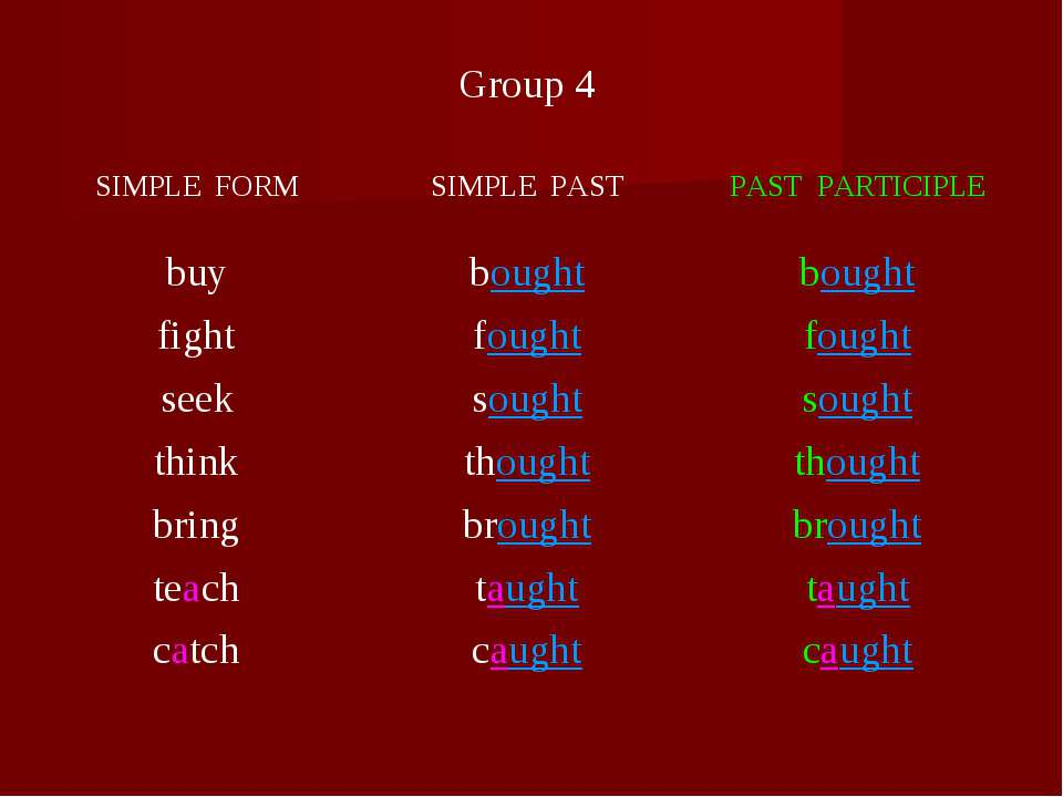 Group 4 SIMPLE FORM SIMPLE PAST PAST PARTICIPLE buy bought bought fight fough...