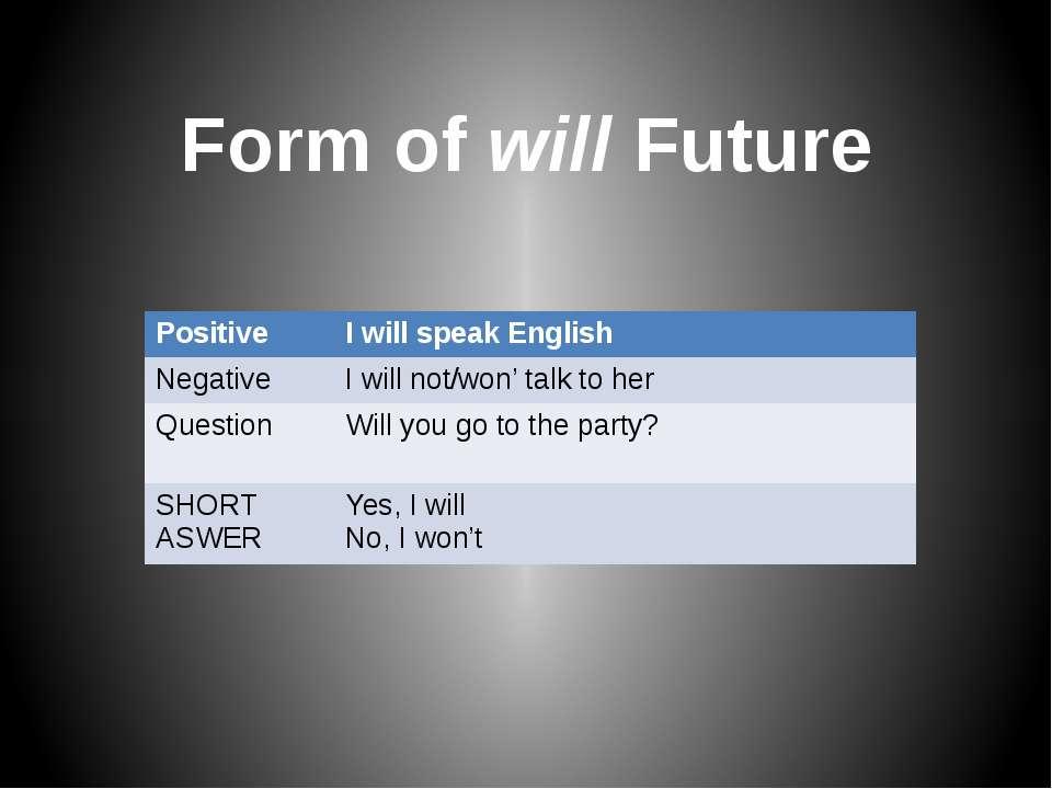 Form of will Future Positive I will speak English Negative I will not/won' ta...