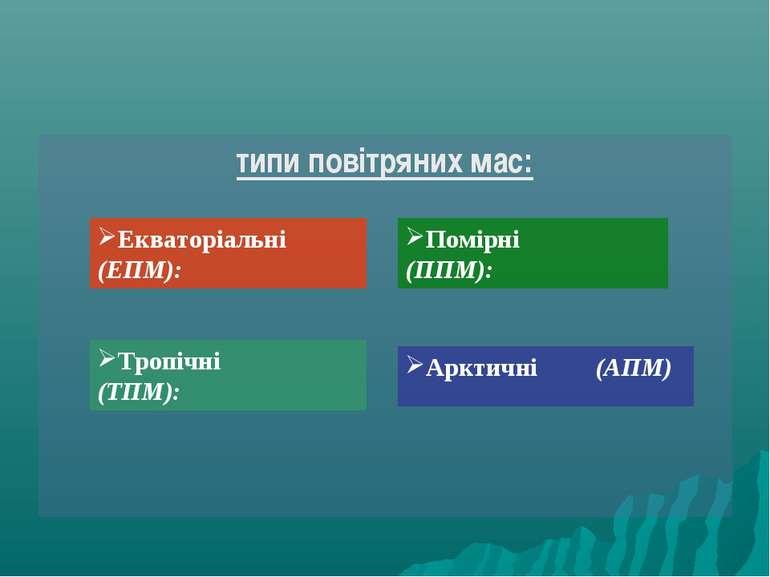 типи повітряних мас: Екваторіальні (ЕПМ): Тропічні (ТПМ): Помірні (ППМ): Аркт...