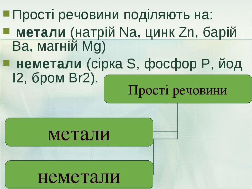 Прості речовини поділяють на: метали (натрій Na, цинк Zn, барій Ва, магній Mg...