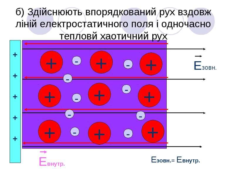 б) Здійснюють впорядкований рух вздовж ліній електростатичного поля і одночас...