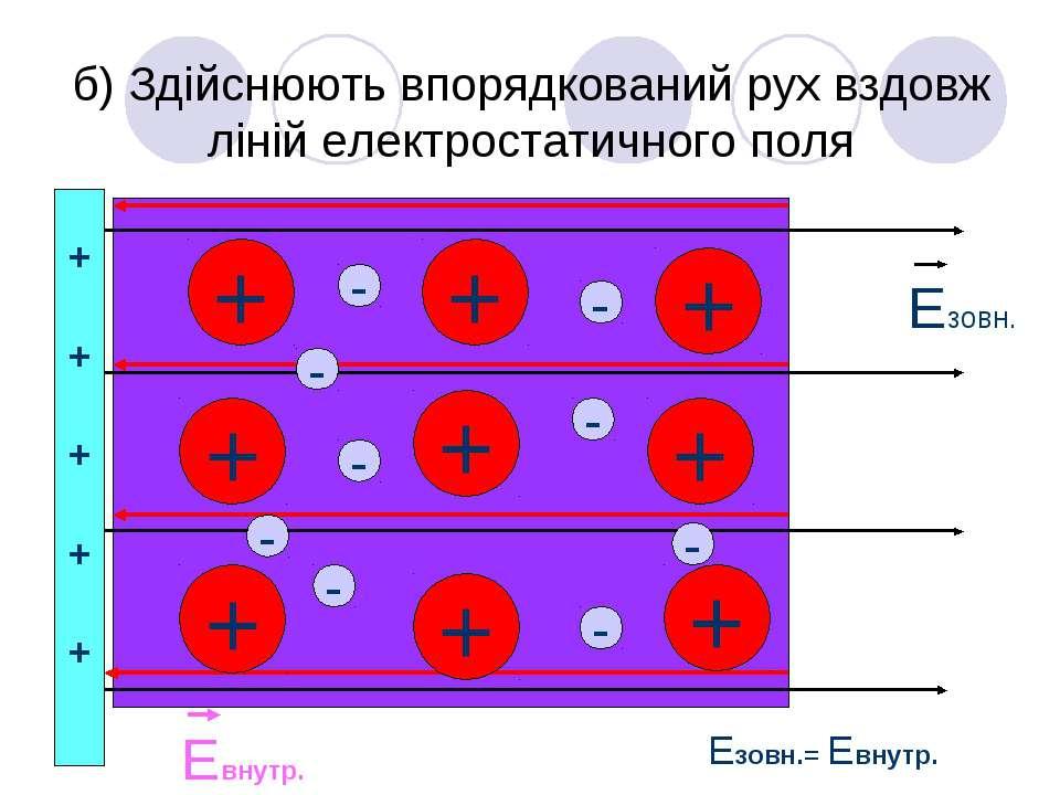 б) Здійснюють впорядкований рух вздовж ліній електростатичного поля + + + + +...