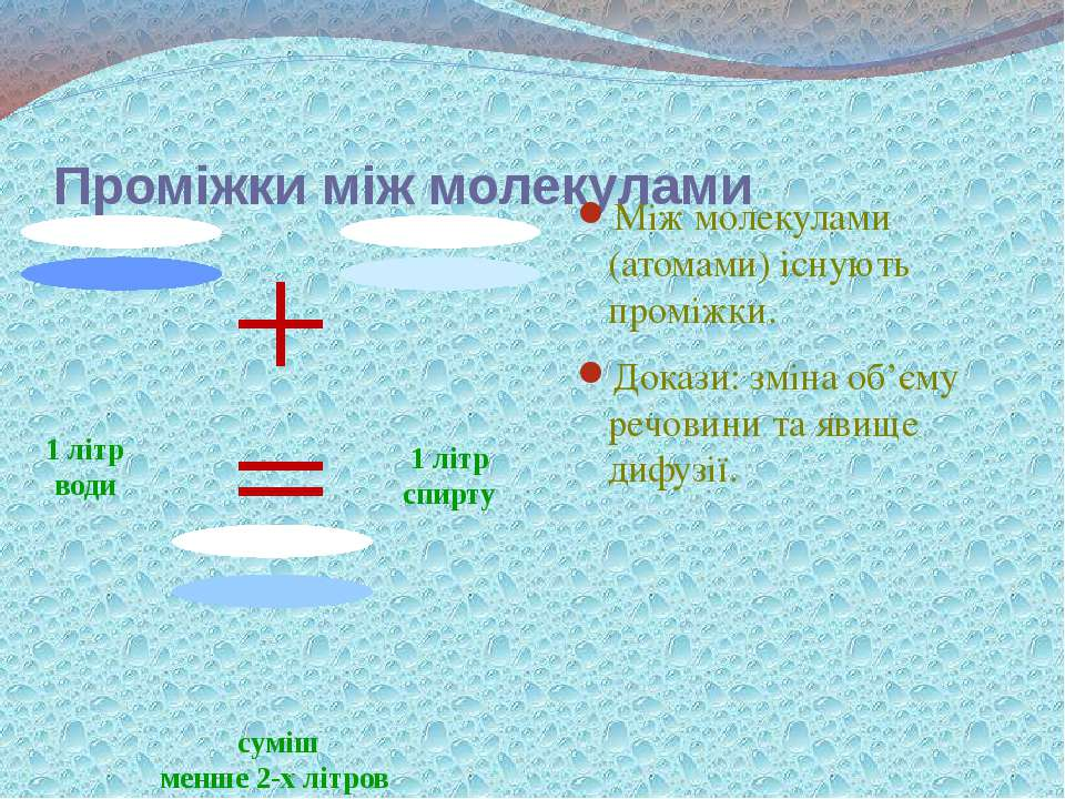 Проміжки між молекулами Між молекулами (атомами) існують проміжки. Докази: зм...