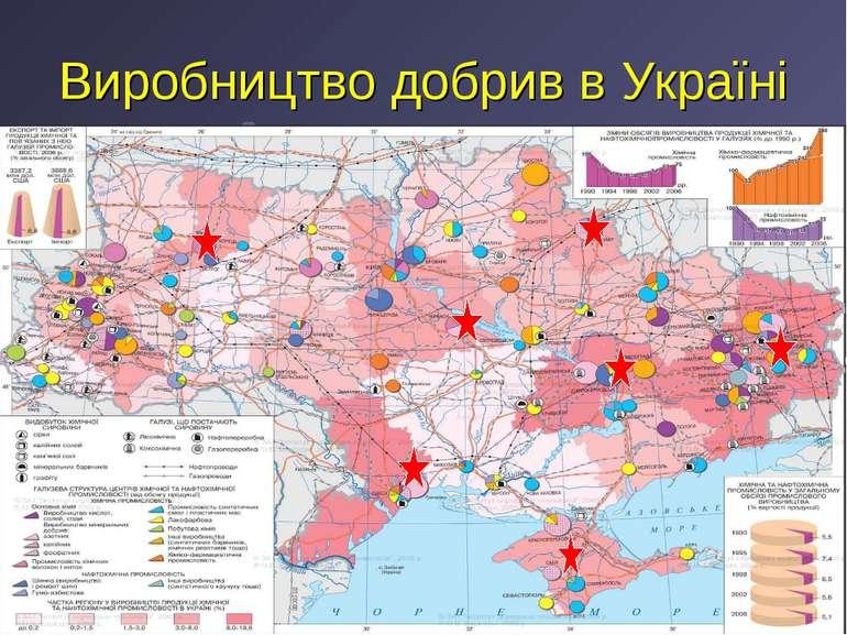 Виробництво добрив в Україні