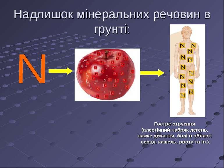 Надлишок мінеральних речовин в грунті: Гостре отруєння (алергічний набряк лег...