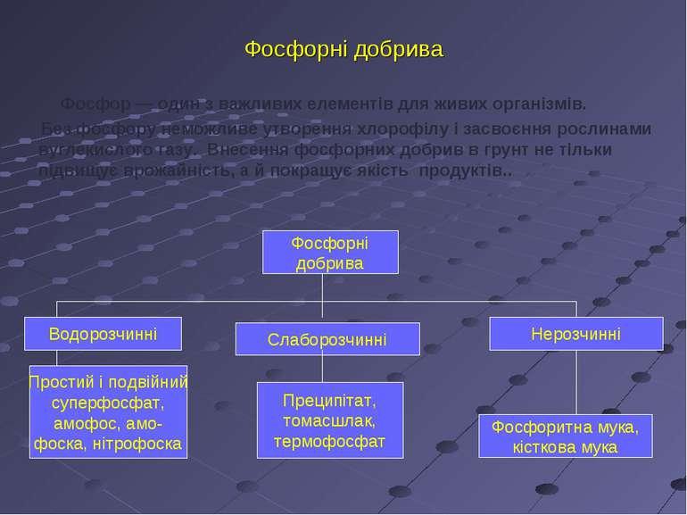 Фосфорні добрива Фосфор — один з важливих елементів для живих організмів. Без...