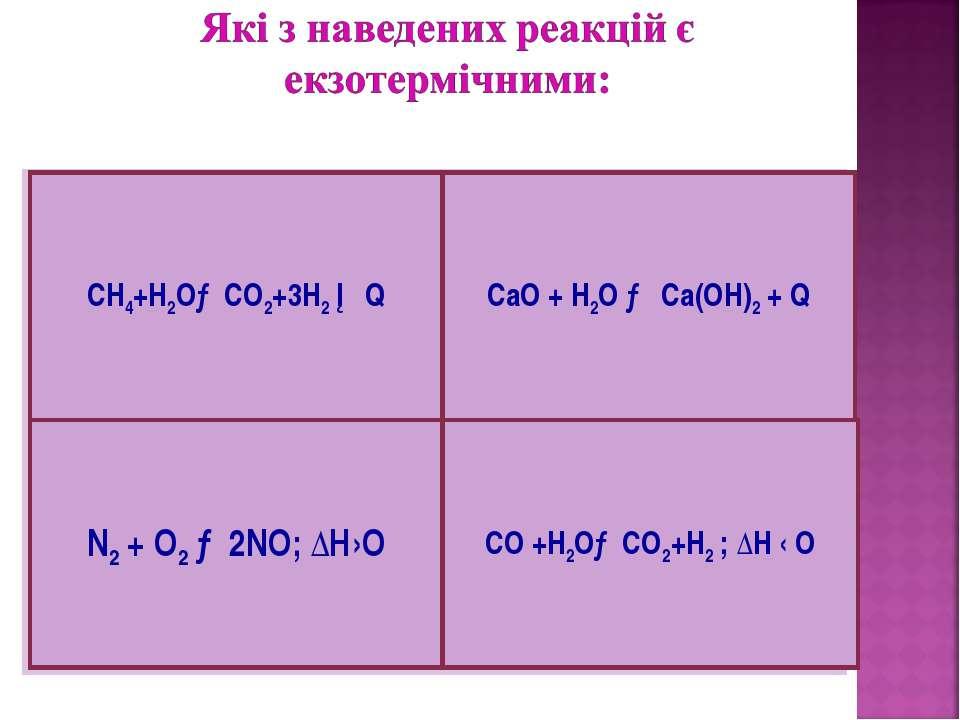 СН4+Н2О→СО2+3Н2 ─Q N2 + O2 →2NO; ∆Н›О СаО + Н2О → Са(ОН)2 + Q СО +Н2О→СО2+Н2 ...