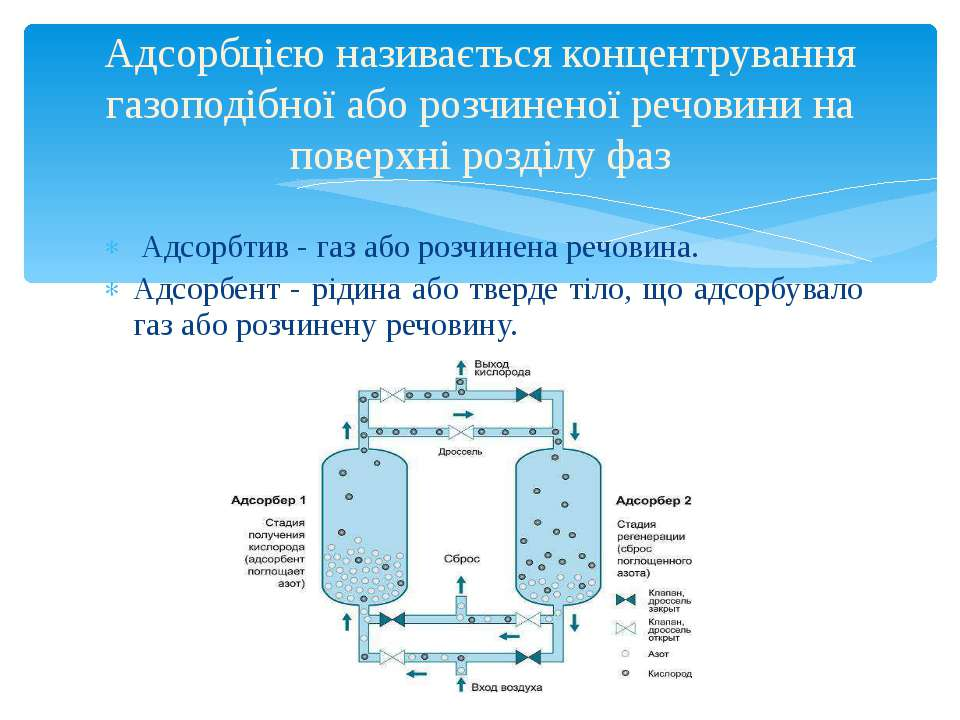 Адсорбтив - газ або розчинена речовина. Адсорбент - рідина або тверде тіло, щ...