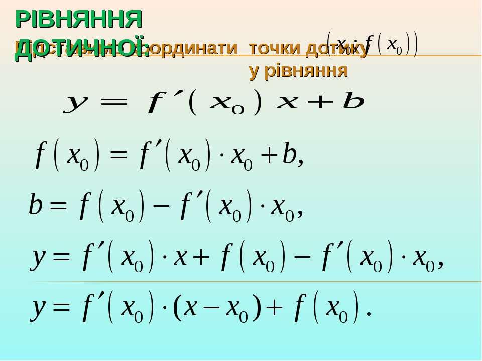 Підставимо координати точки дотику у рівняння РІВНЯННЯ ДОТИЧНОЇ: