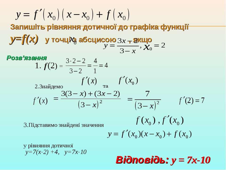 Запишіть рівняння дотичної до графіка функції y=f(x) у точці з абсцисою , якщ...
