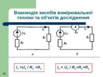 Взаємодія засобів вимірювальної техніки та об'єктів дослідження Ix =Uo / Ro +...