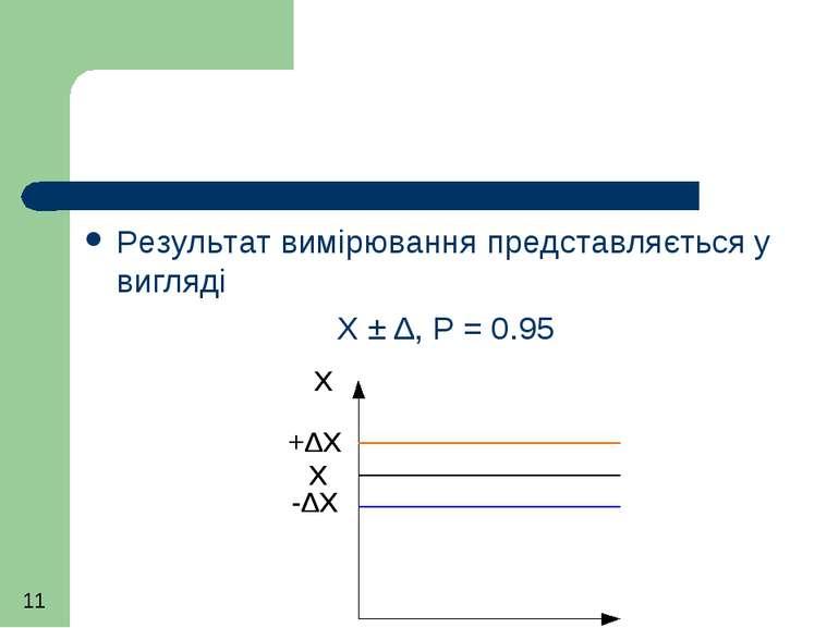 Результат вимірювання представляється у вигляді Х ± ∆, Р = 0.95