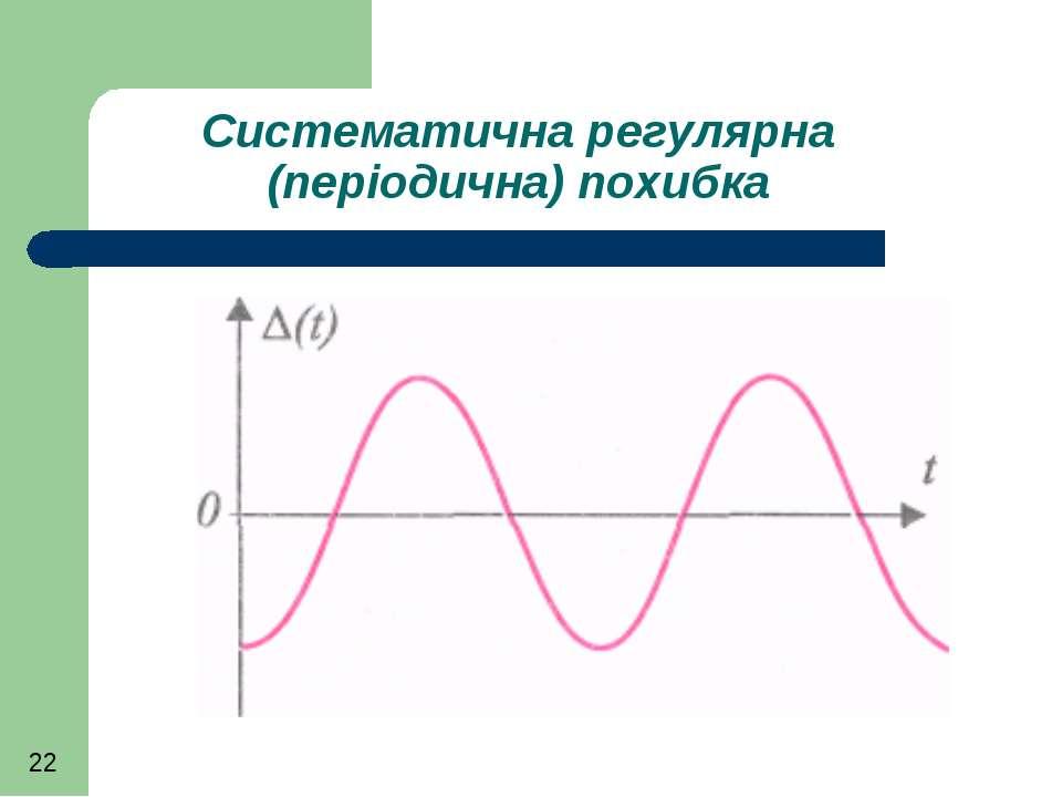 Систематична регулярна (періодична) похибка