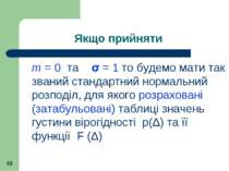 Якщо прийняти m = 0 та σ = 1 то будемо мати так званий стандартний нормальний...