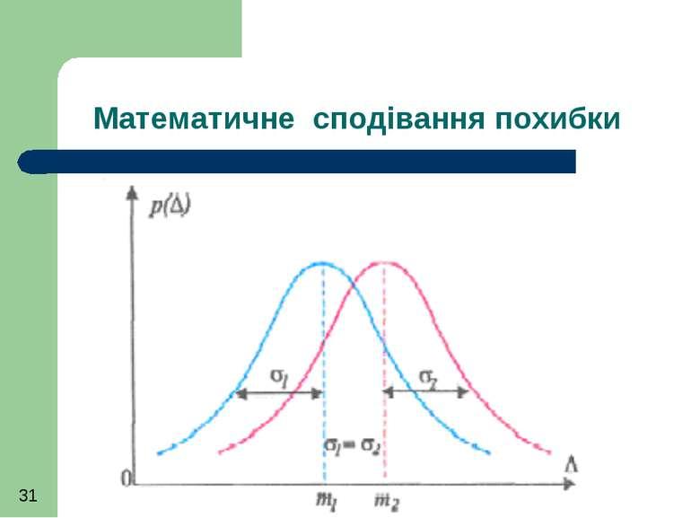 Математичне сподівання похибки