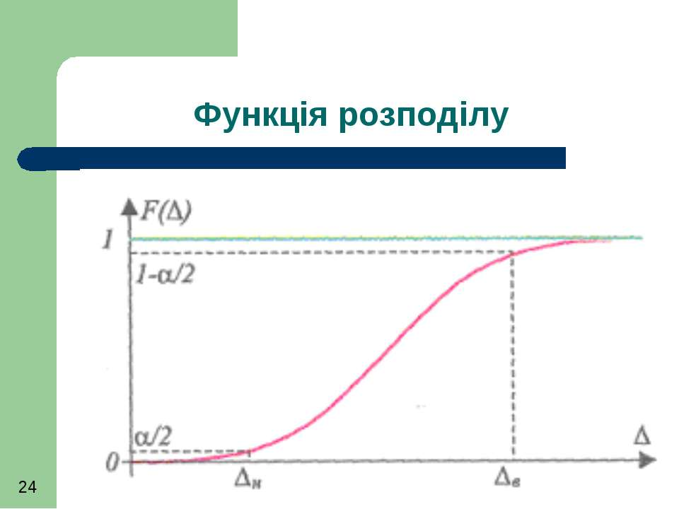 Функція розподілу