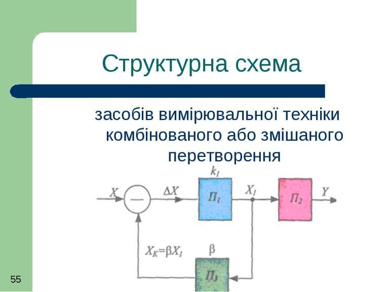 Структурна схема засобів вимірювальної техніки комбінованого або змішаного пе...