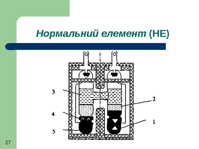 Нормальний елемент (НЕ)